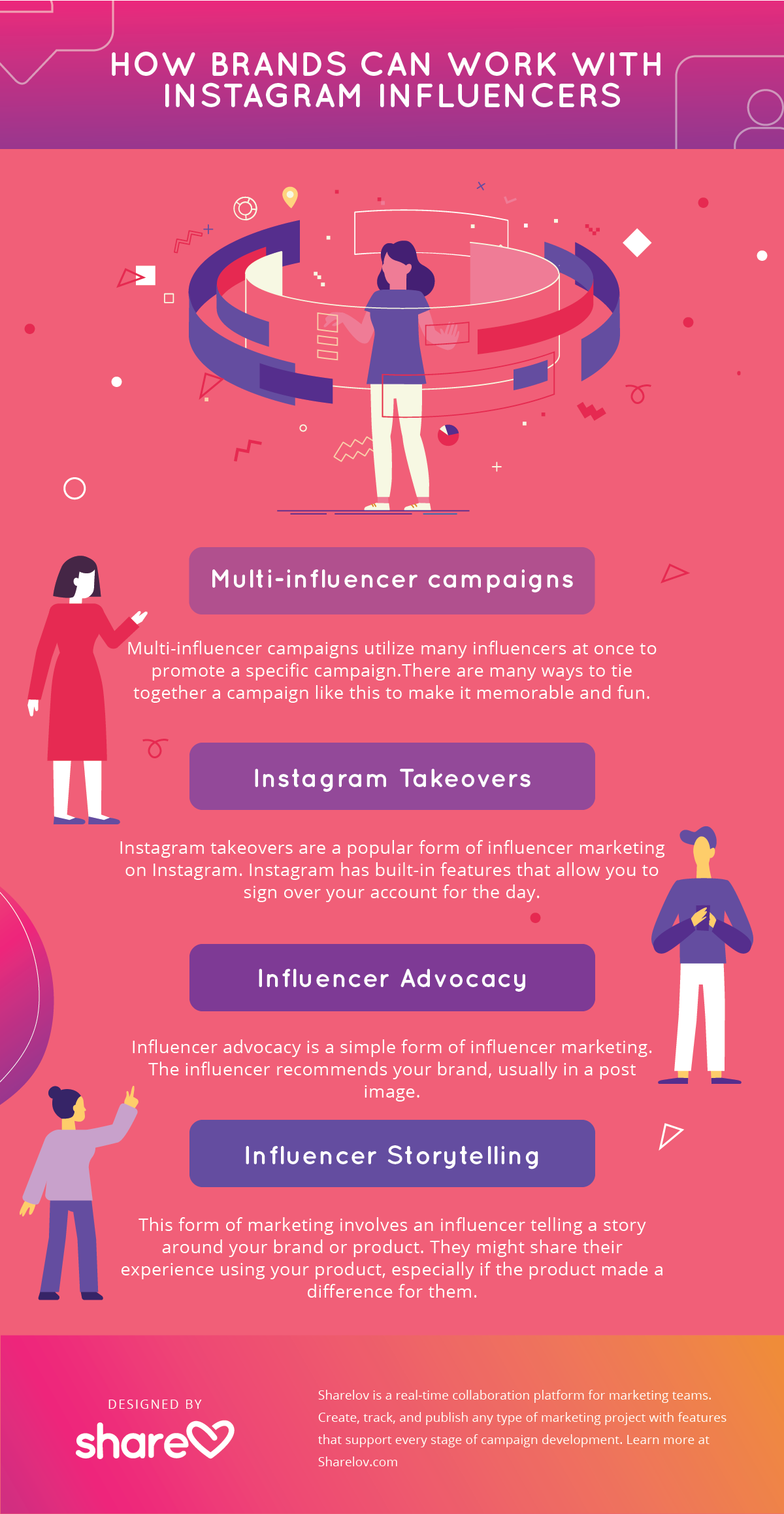 """HOW TO WORK WITH INFLUENCERS"" INFOGRAPHIC"