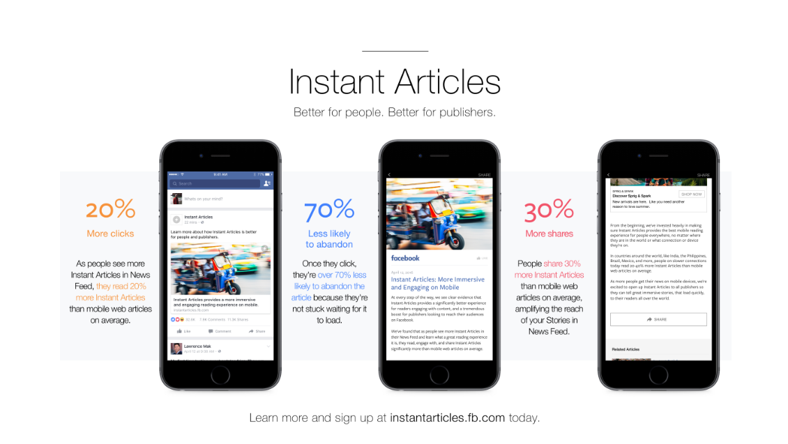 Instant articles data from Facebook