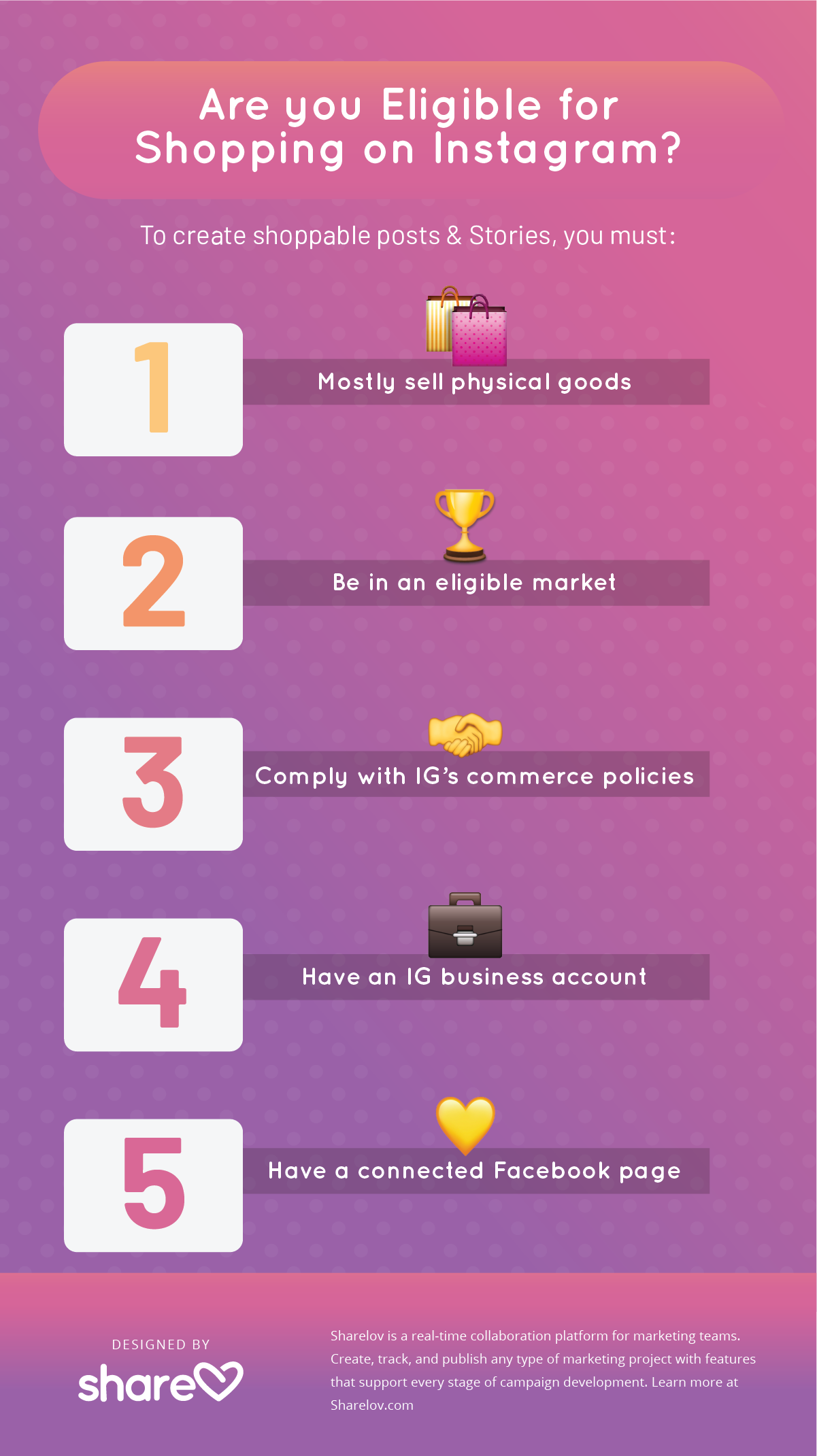 Are you Eligible for Shopping on Instagram? infographic