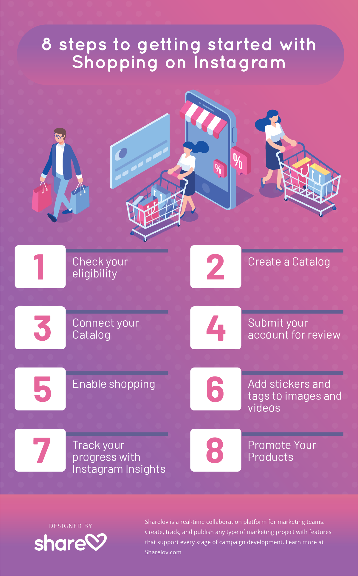 8 steps to getting started with Shopping on Instagram infographic