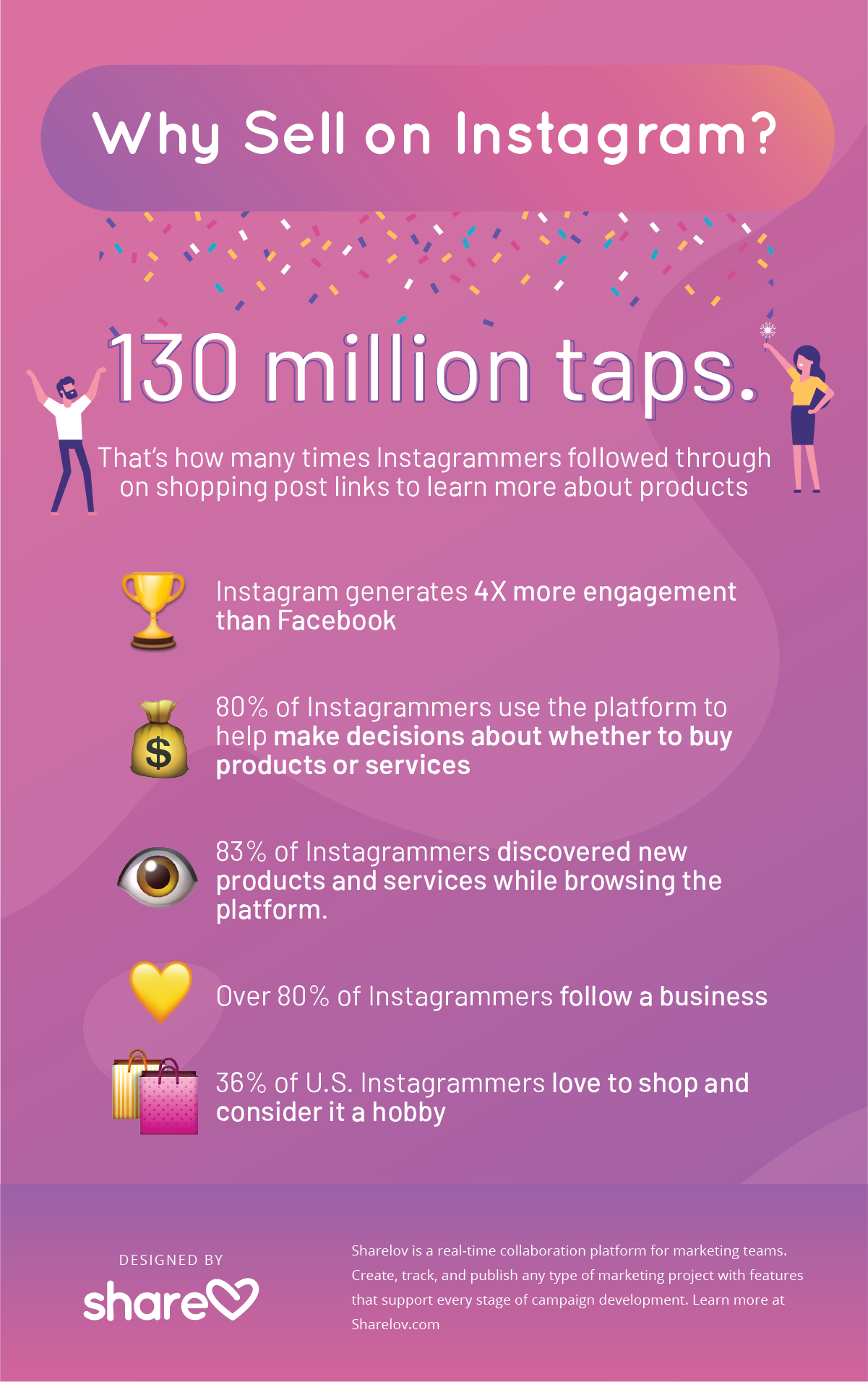 Bonus content - Why Sell on Instagram?