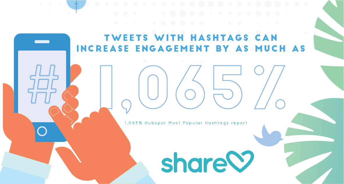 Hubspot Most Popular Hashtags report