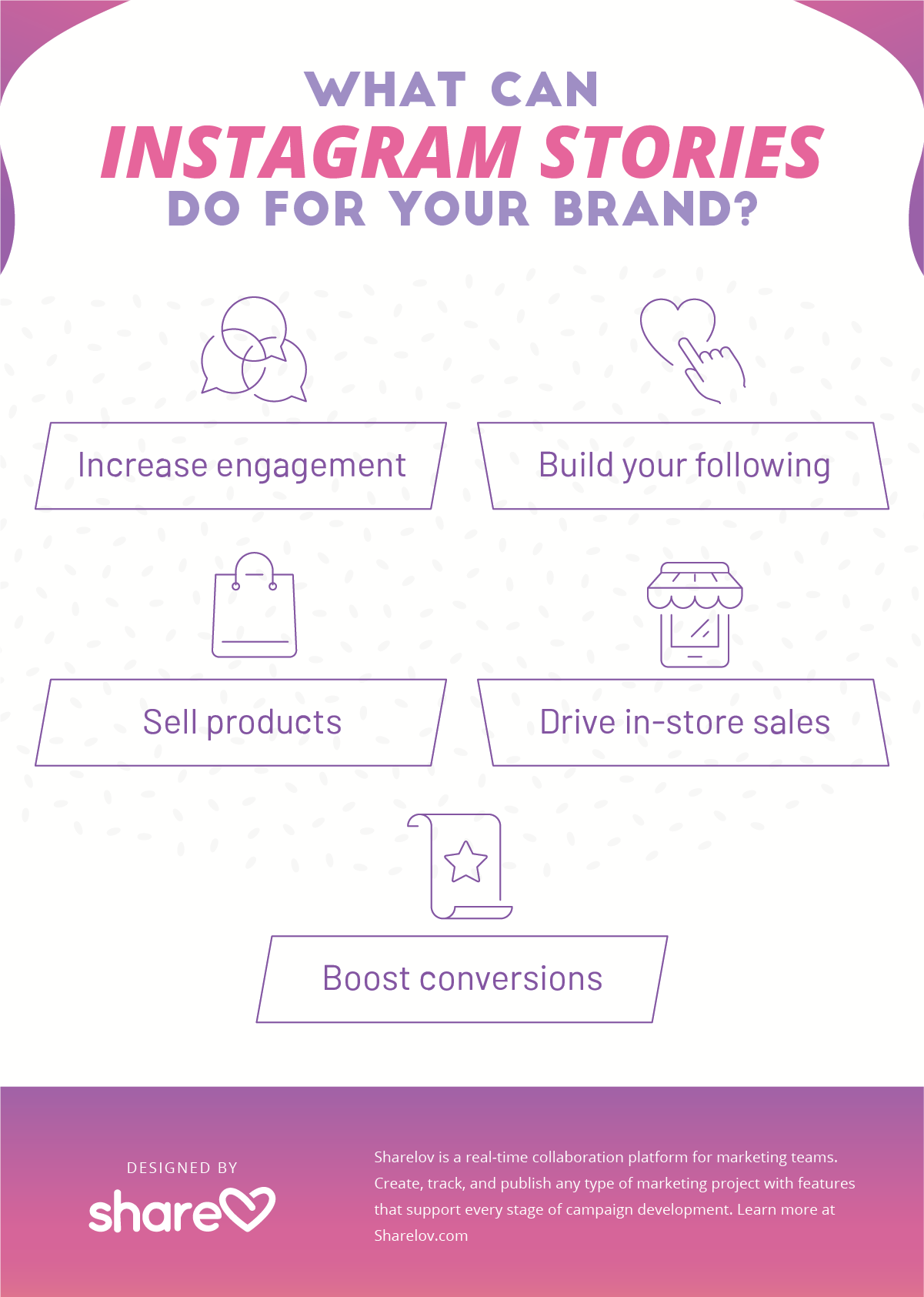 What can Instagram Stories Do for Your Brand