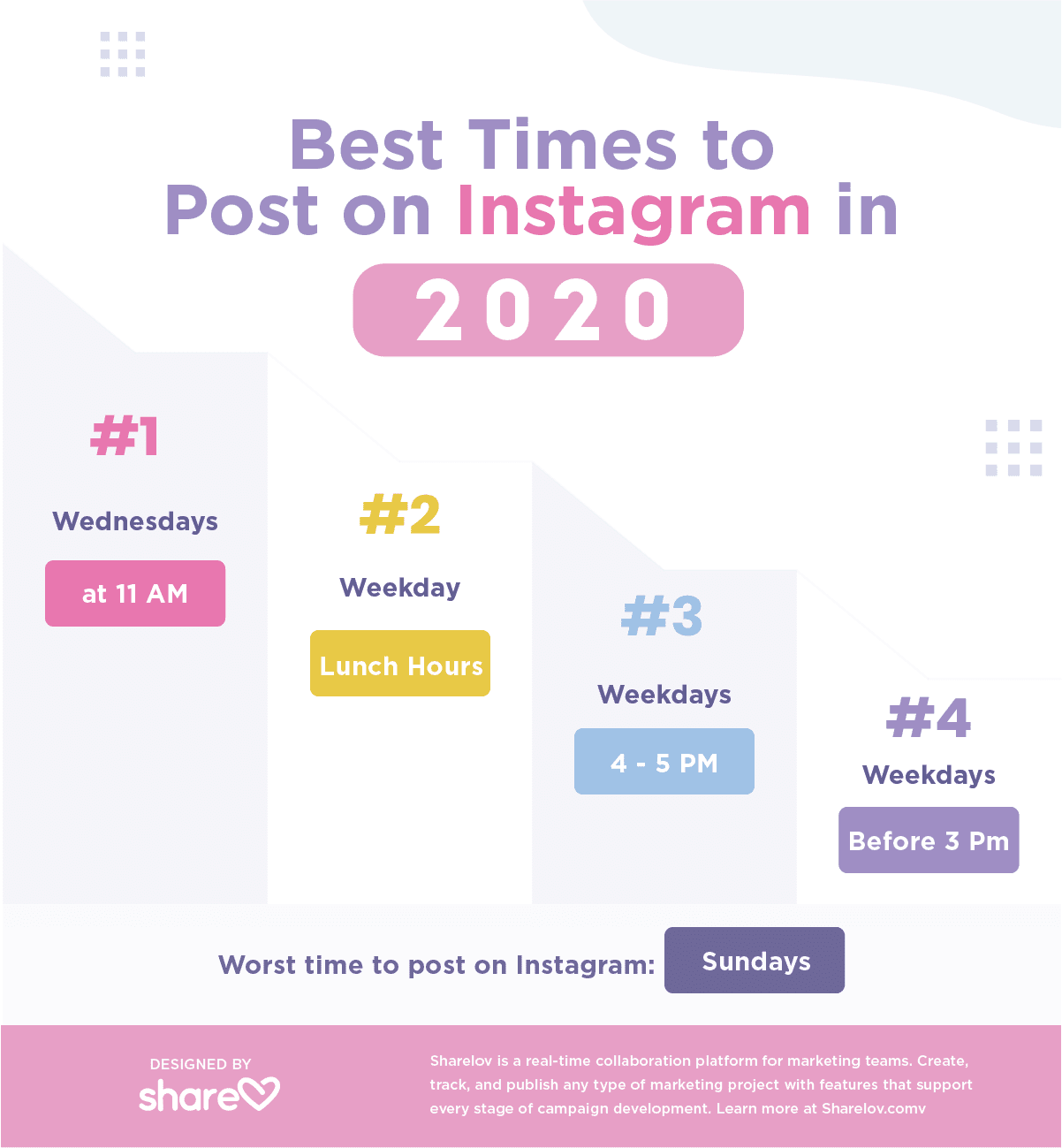 Best Times to Post on Instagram in 2020 infographic