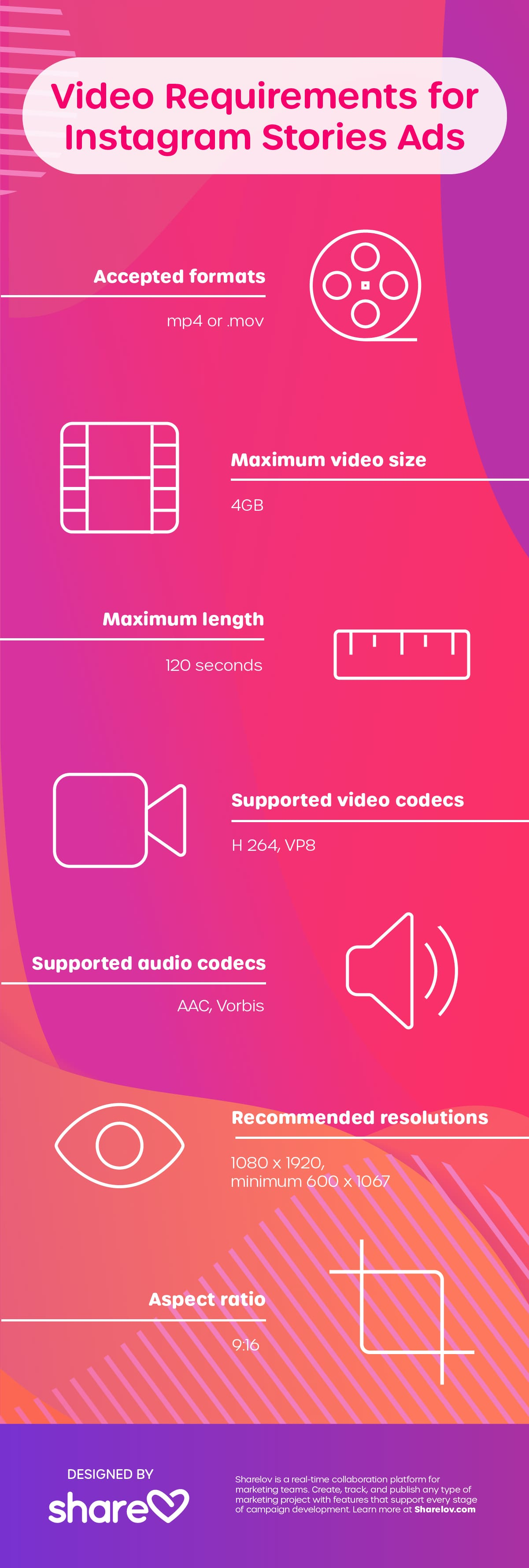 Video Requirements for Instragram Stories Ads