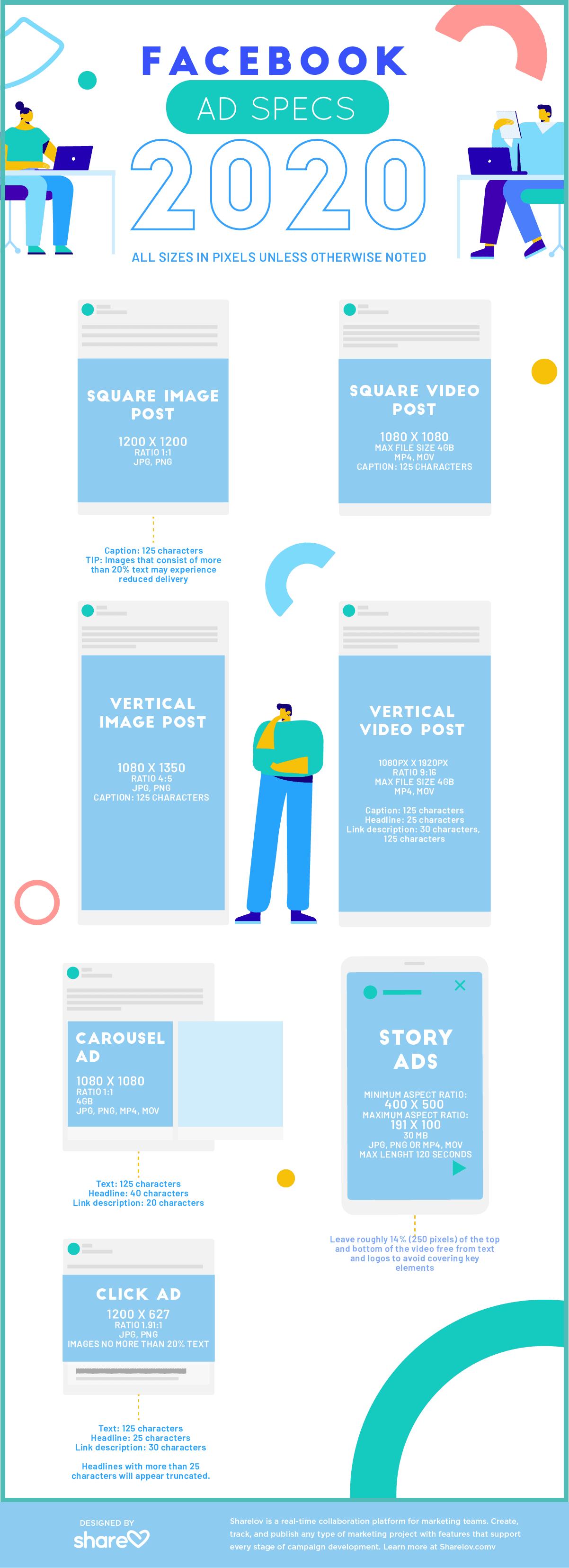 Facebook Ad Specs 2020 infographic