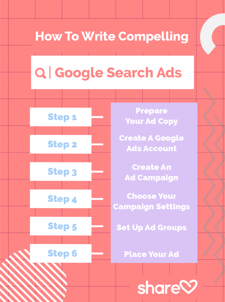 How To Place Your First Google Text Ad