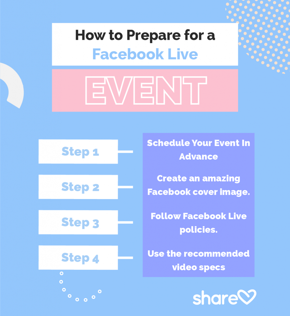 How To Prepare For A Facebook Live Event