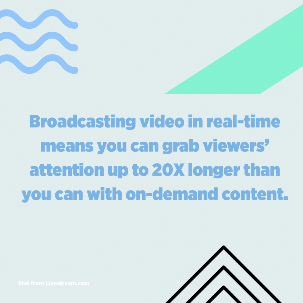 Broadcasting video in real-time means you can grab viewers' attention up to 20X longer than you can with on-demand content.