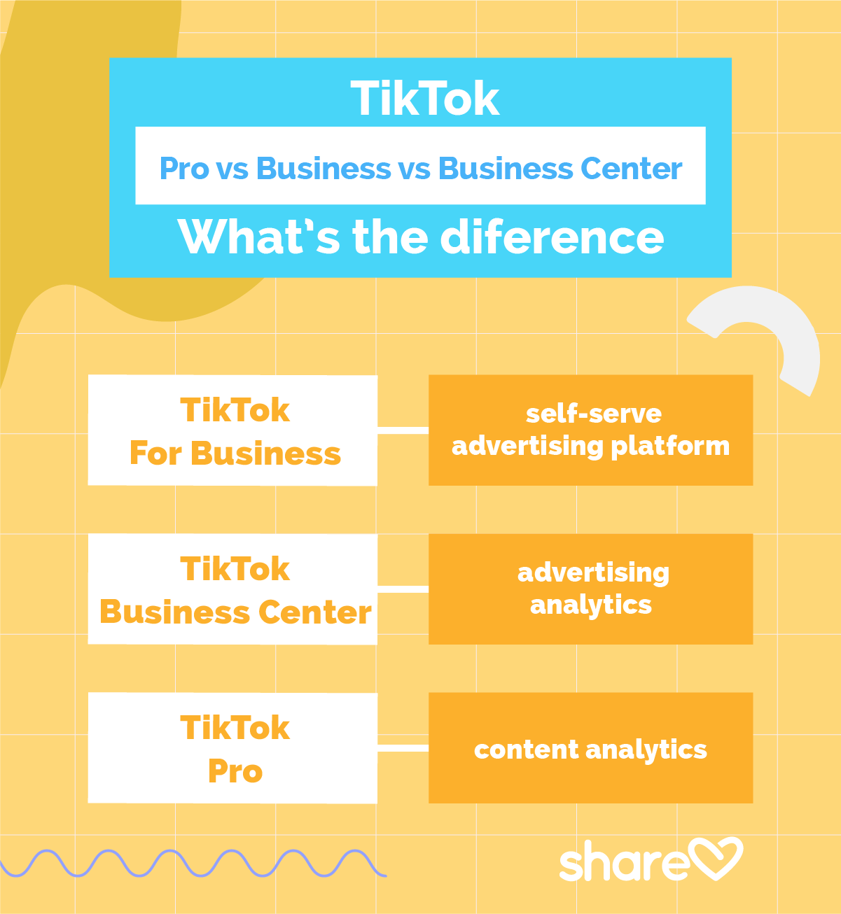TikTok Pro vs.TikTok For Business