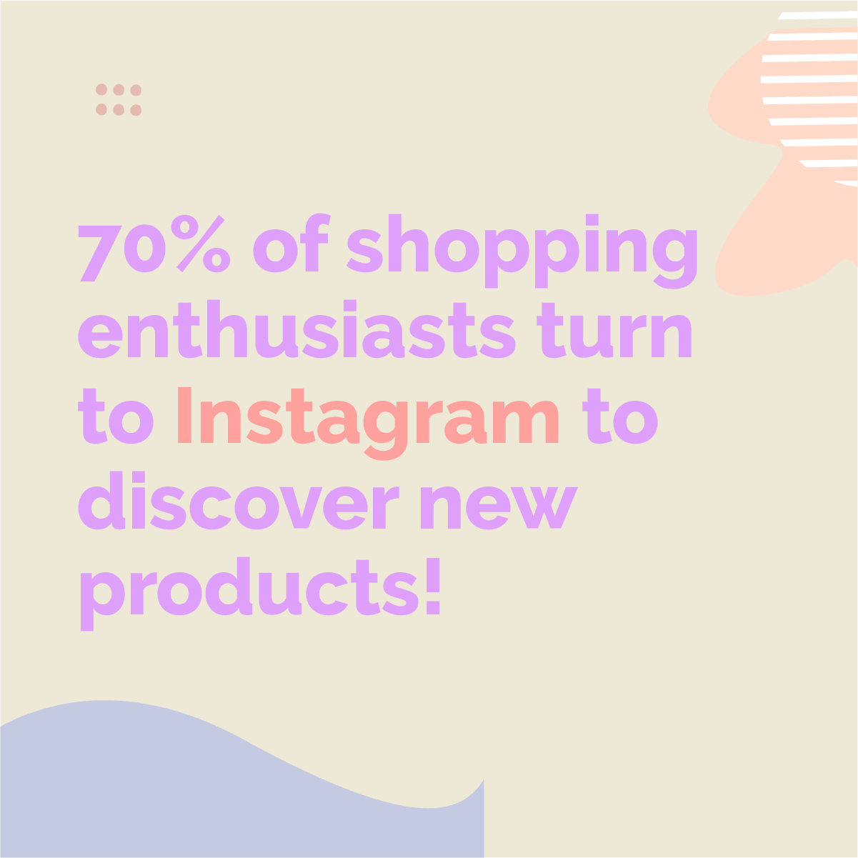 70% of shopping enthusiasts turn to Instagram to discover new products!