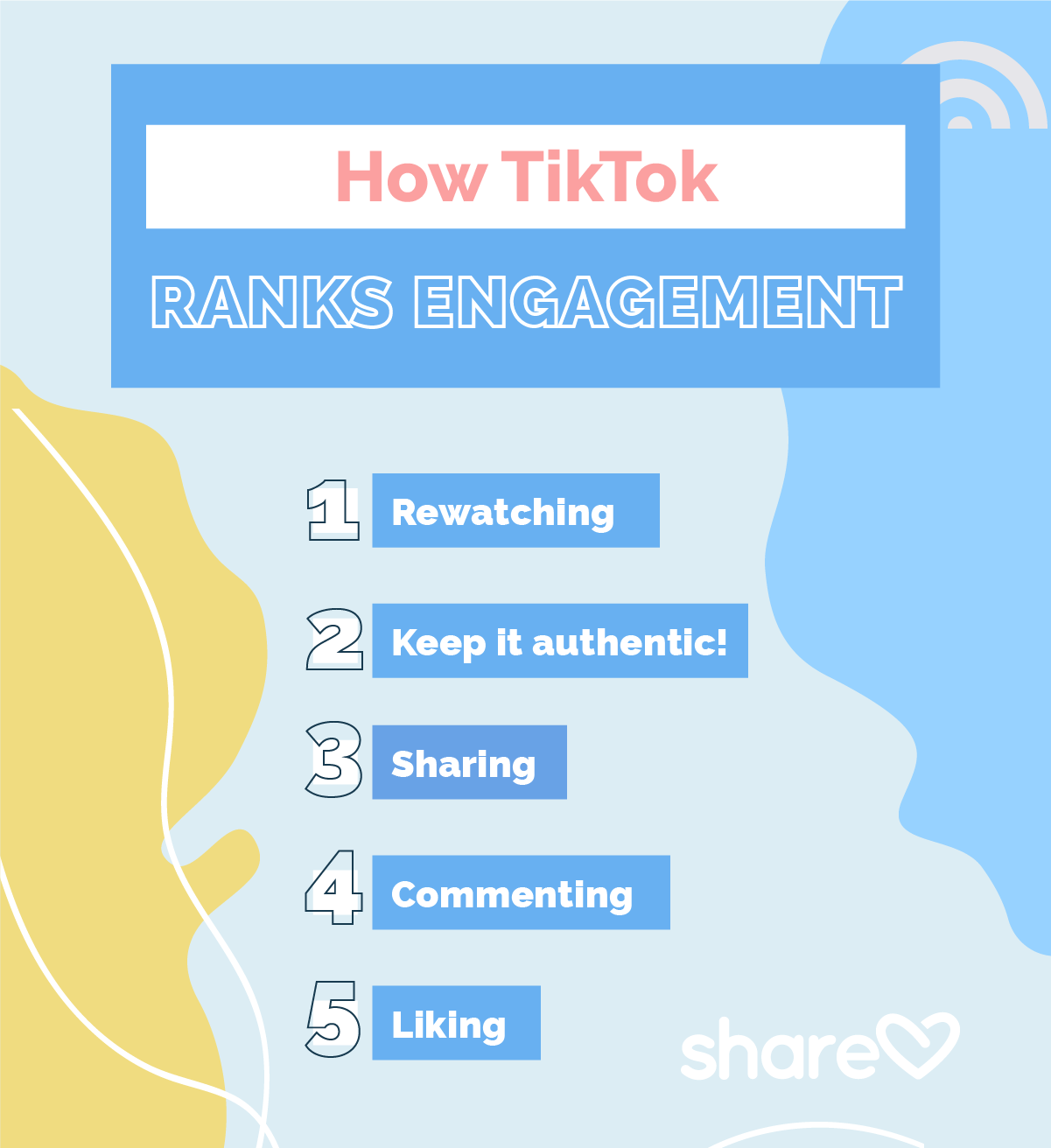 Artwork 1 - How TikTok ranks engagement