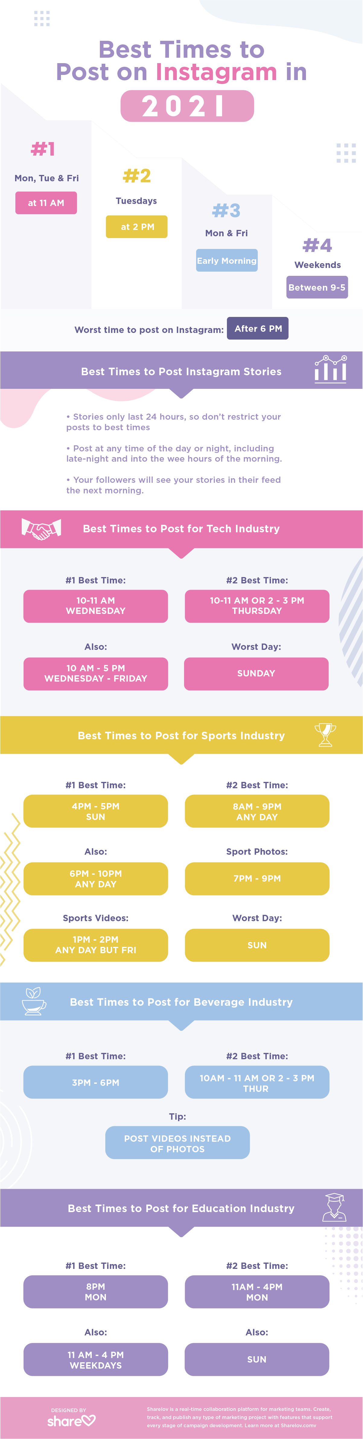 Best Time to Post on Instagram 2021 Cheat Sheet