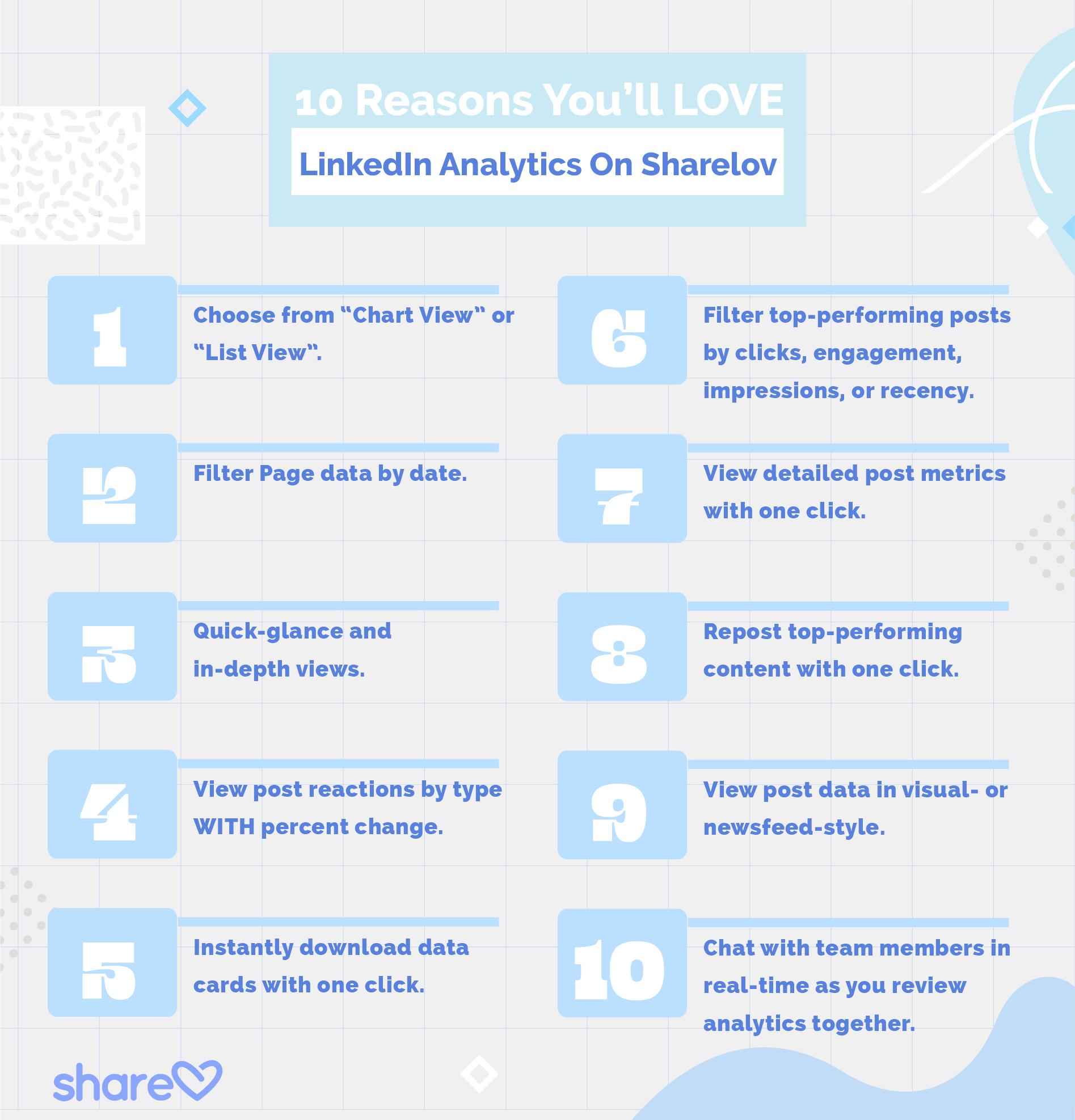 10 reasons you'll love LinkedIn Analytics on Sharelov