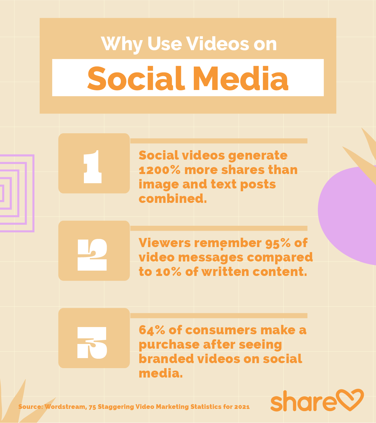 Why Use Videos On Social Media?