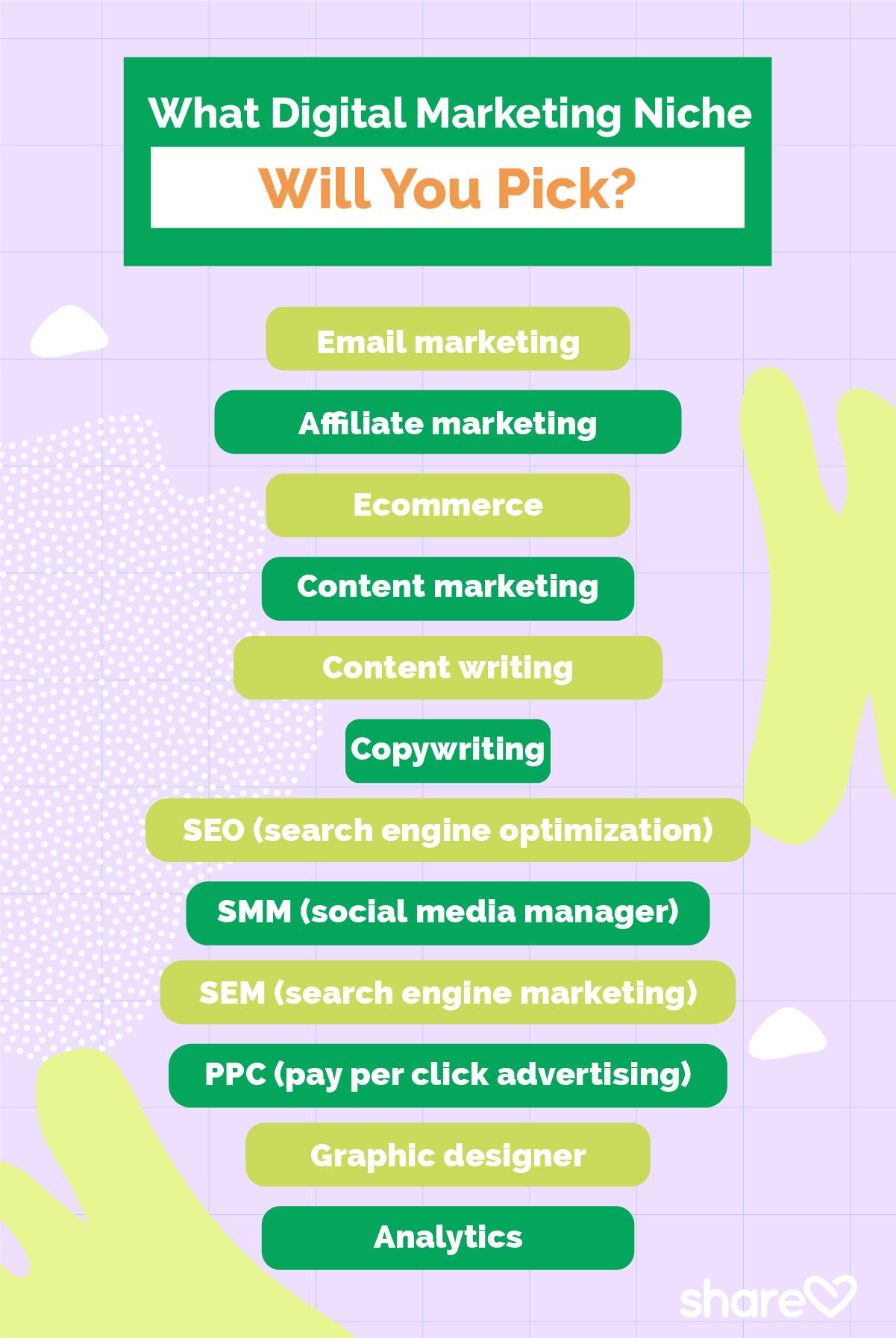What Digital Marketing Niche Will You Pick?