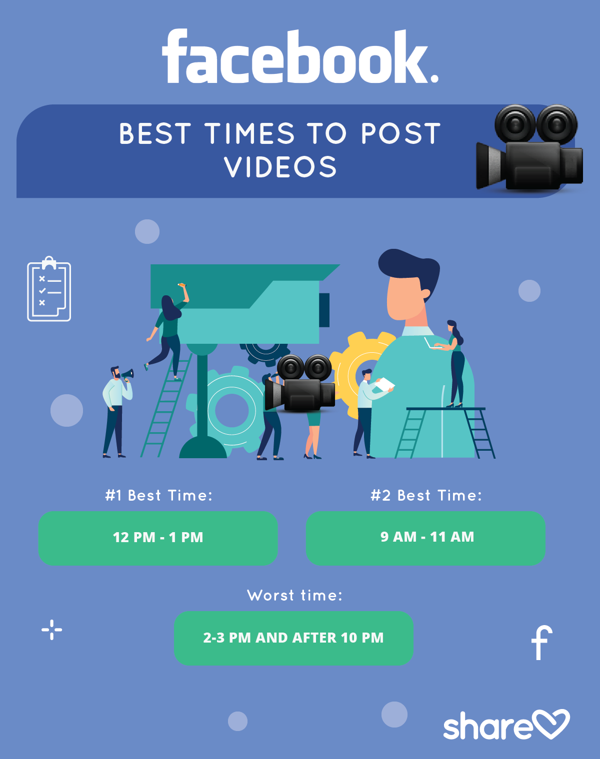 Best Times to Post Videos on Facebook