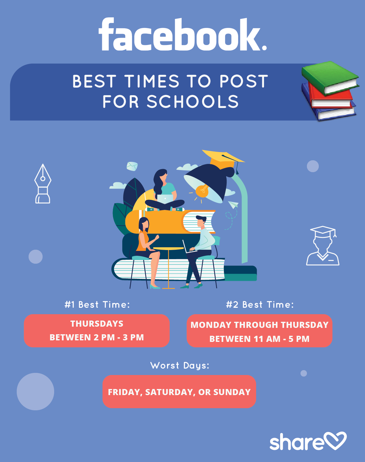 Best Times to Post on Facebook for schools